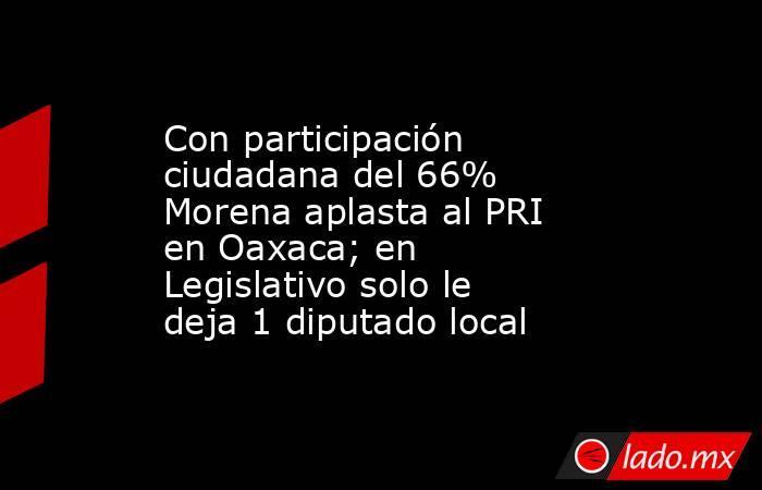Con participación ciudadana del 66% Morena aplasta al PRI en Oaxaca; en Legislativo solo le deja 1 diputado local. Noticias en tiempo real