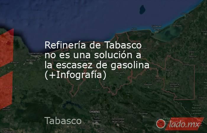 Refinería de Tabasco no es una solución a la escasez de gasolina (+Infografía). Noticias en tiempo real