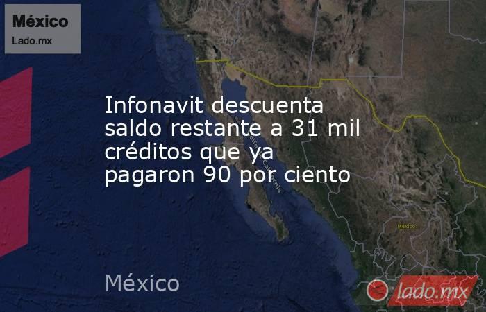 Infonavit descuenta saldo restante a 31 mil créditos que ya pagaron 90 por ciento. Noticias en tiempo real