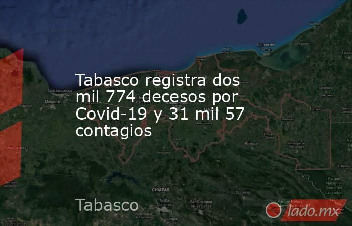 Tabasco registra dos mil 774 decesos por Covid-19 y 31 mil 57 contagios. Noticias en tiempo real