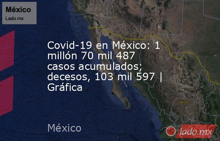 Covid-19 en México: 1 millón 70 mil 487 casos acumulados; decesos, 103 mil 597 | Gráfica. Noticias en tiempo real