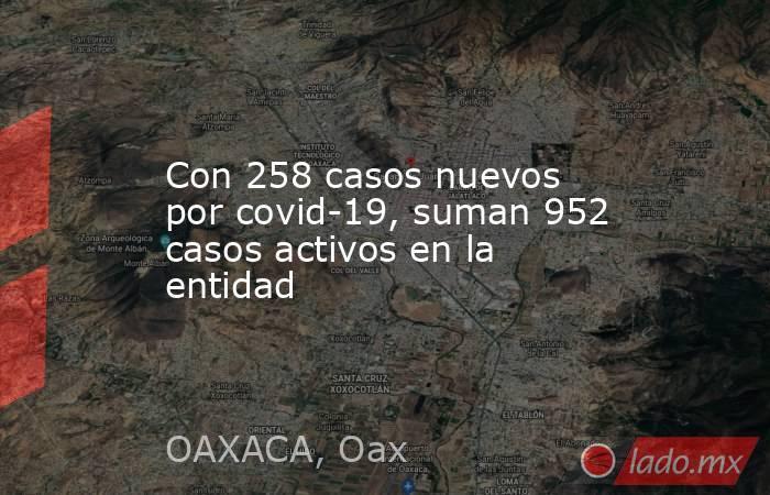 Con 258 casos nuevos por covid-19, suman 952 casos activos en la entidad. Noticias en tiempo real